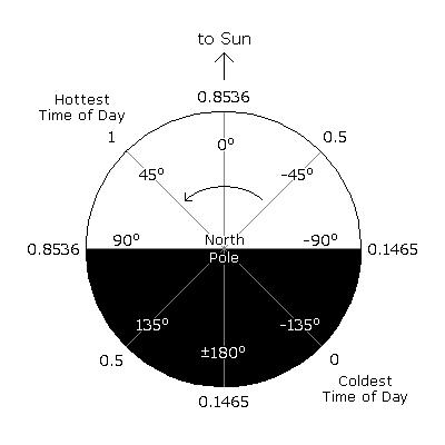 Figure03.png